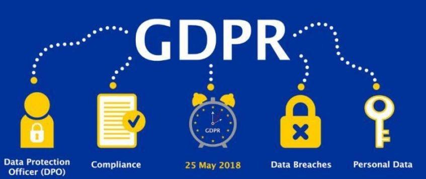 General Data Protection Regulation – GDPR